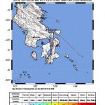 Gempa Susulan 2,7 SR Kembali Guncang Muna, Tak Berpotensi Tsunami
